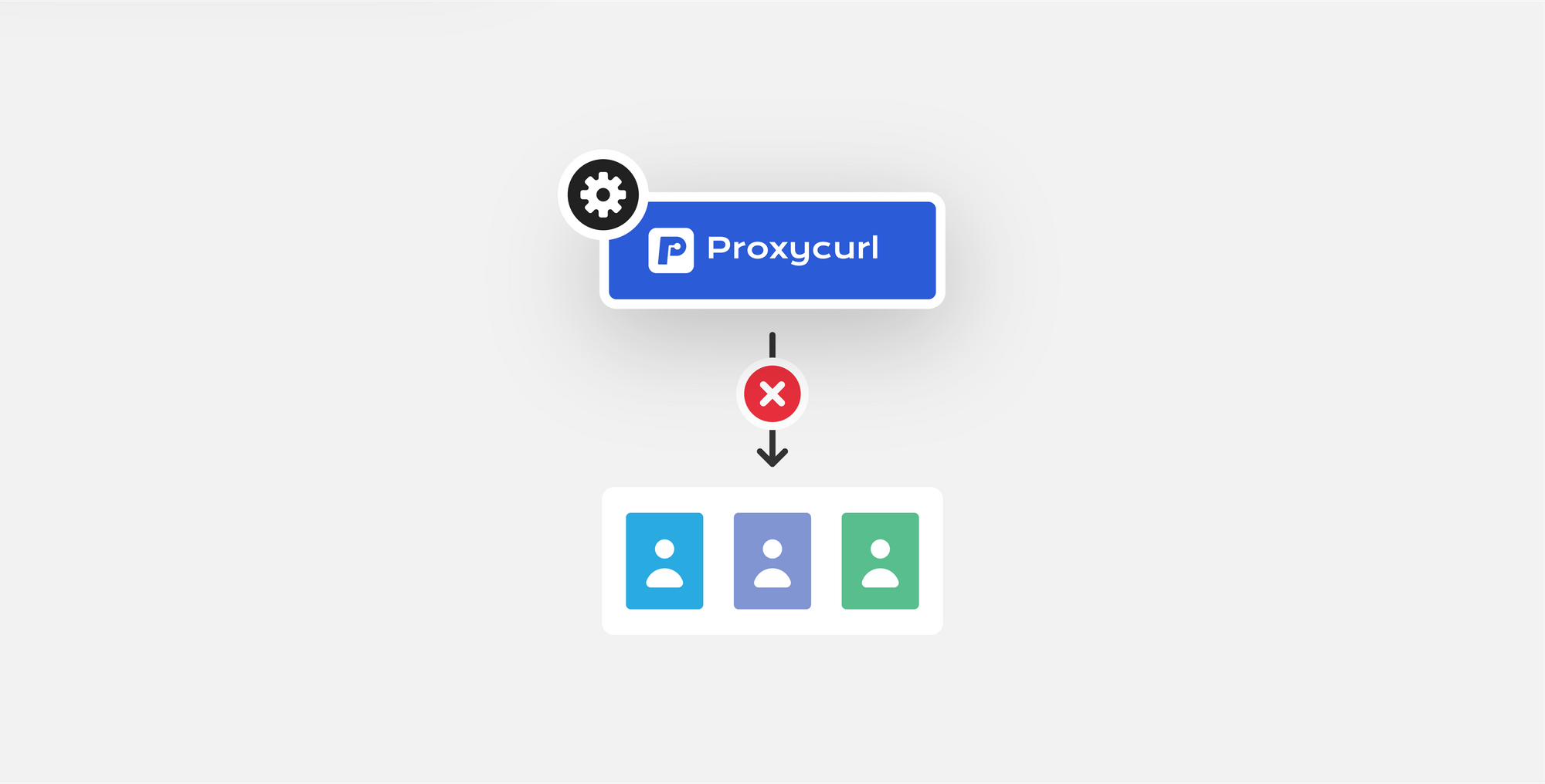Does Proxycurl's Linkedin API pull contact information from Linkedin Profiles?