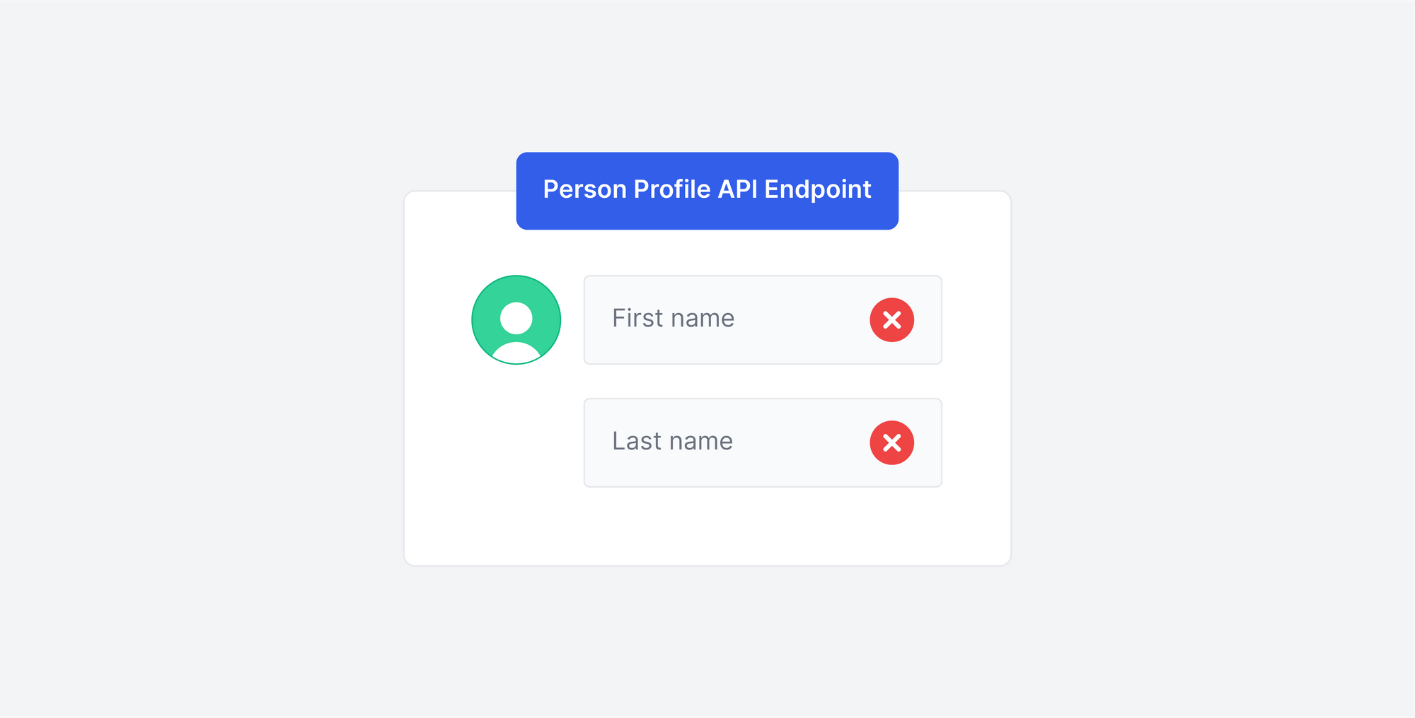 Why do the `first_name` and `last_name` return incorrectly sometimes in the Person Profile API Endpoint?